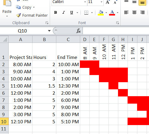 hourly chart template