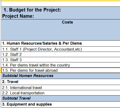 Grant Budget Sample Example
