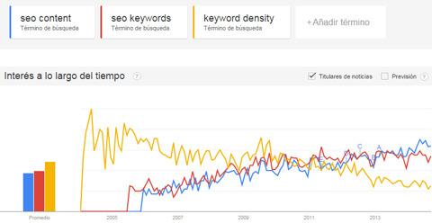 tendencias de Google para crear contenido e calidad - para el SEO