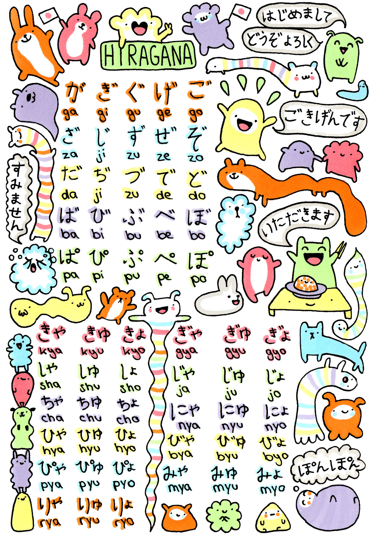 Kira Kira Doodles O Blog Abstrato