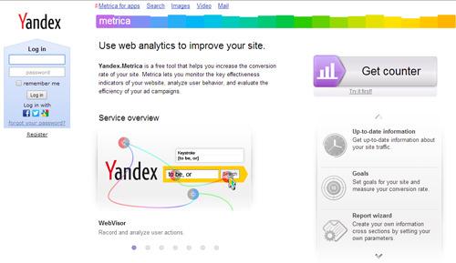 Yandex Metrica - estadísticas web