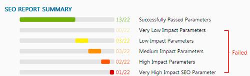 WebRank Page visión parametros del posicionamiento web general