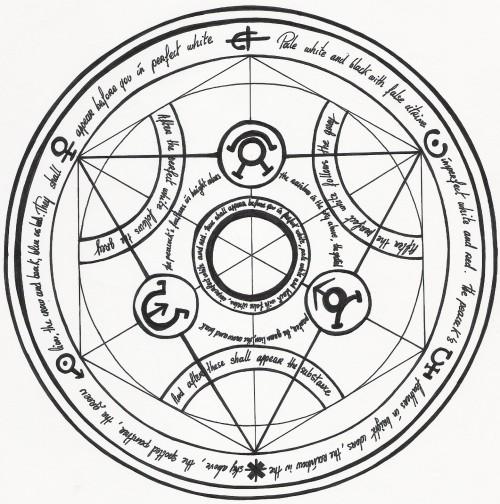 19 Laws Of Equivalent Exchange Ideas Fullmetal Alchemist Brotherhood Fullmetal Alchemist Alchemist