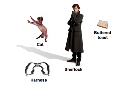 BBC Sherlock Reichenbach Theory Cat, Buttered Toast, Harness - SCIENCE image