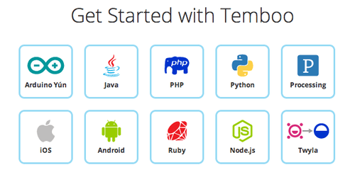 Getting started with temboo