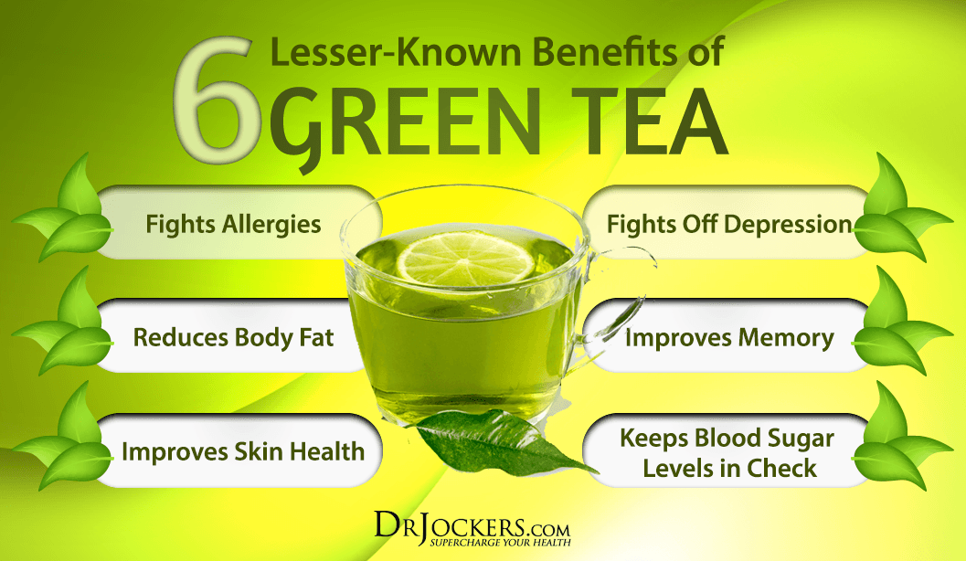 Image Result For Which Green Tea Is Best For Health Benefits