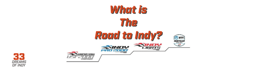 What is the Road to Indy Series?