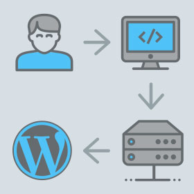 Update to staging controls on WordPress Hosting platform