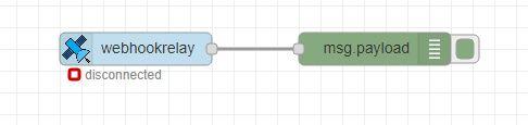webhook relay test node