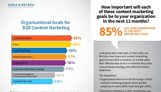 How Brands can use Customer Service & Sales Teams to improve Content Marketing (1/2)