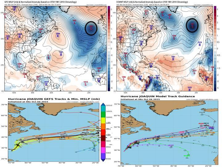 Americans may be out of harm's way when it comes to Hurricane Joaquin, but the folks across the pond may not be.. Take a look at some of these weather models and forecasts of where the track for Joaquin may take it.. Looks likely that the storm impacts the British Isles at some point later this week or the weekend.. Most likely with strong ferocious winds and rains.. Stay tuned in that part of the world..