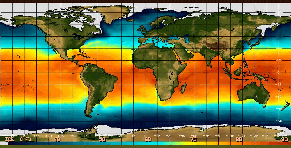 Average Temperature Chart