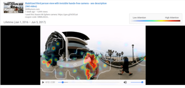 YouTube adds heatmaps for 360 videos