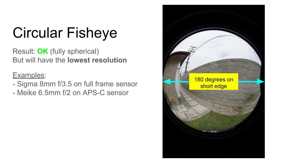 Circular fisheye image circle