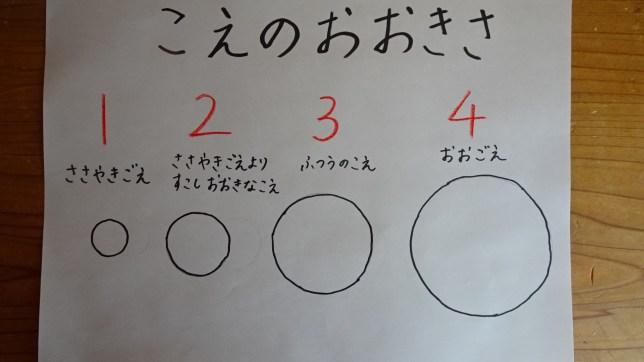 声のボリューム表(1)