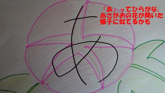 「あ」の同時処理(4)