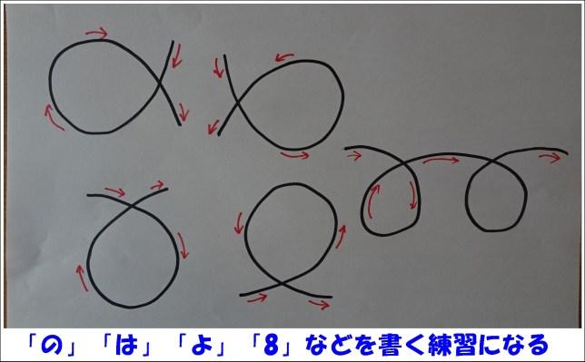 <交差するところがある曲線>(2)