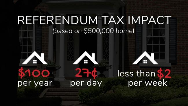 Barrington 220 Referendum - Tax Impact