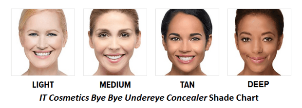 IT Cosmetics Bye Bye Undereye Concealer Color Chart