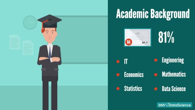 Required education and degree for a research analyst job