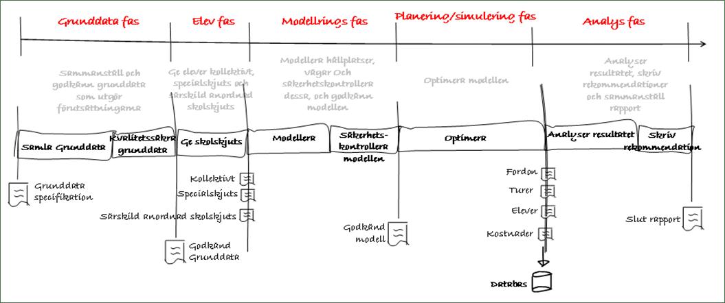 Planering (metod)