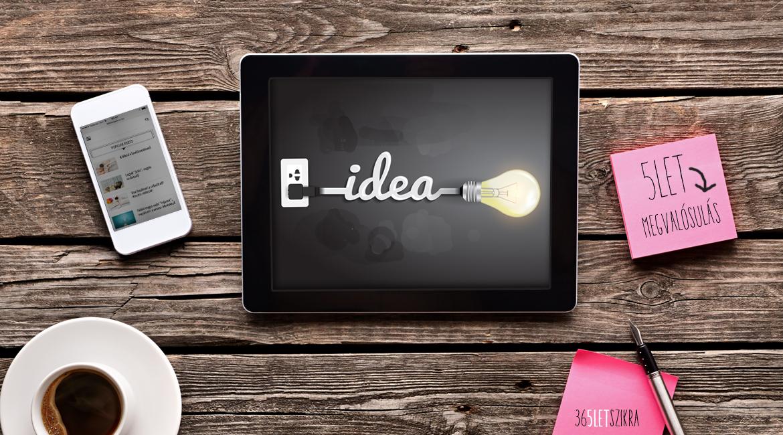 Kreatív folyamat 5 állomása- ötletből megvalósulás | Out of Your Box Magazinblog | 365letszikra.hu