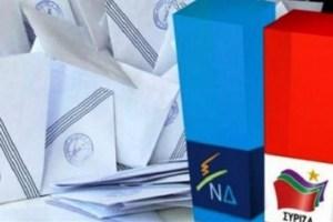 Γκάλοπ: Οι πολίτες αφήνουν τον κορονοϊό και ανησυχούν πλέον για την οικονομία