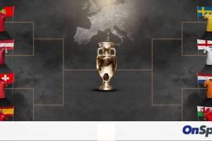 Το μονοπάτι του «θανάτου» μέχρι τον τελικό και η... ευκαιρία Αγγλίας και Γερμανίας (photo)