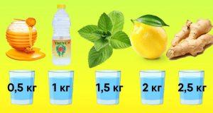 Добавете по 1 съставка към водата