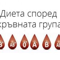 Кажете ни коя кръвна група сте, за да ви кажем как да живеете по-дълго в добра кондиция и емоционална сила