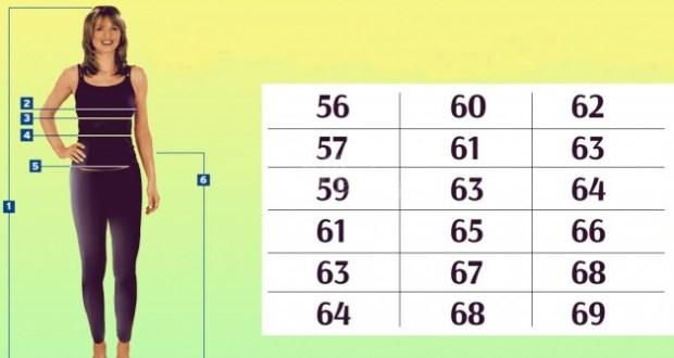 Най-новата таблица за идеално женско тегло накара всички дами да си отдъхнат. Ето я и нея