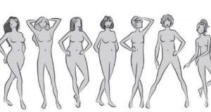 Само за жени – 100% вярно! Какъв е характерът ти според месеца на раждане? Февруари – романтички април – дипломати а през юни …