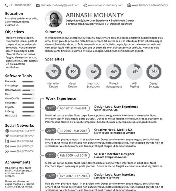 Free Minimal Resume CV Template Vector