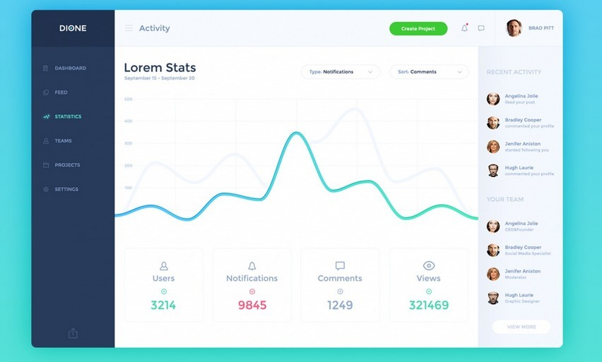 Dione Dashboard PSD Template