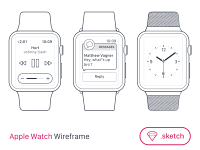Apple Watch Wireframe for SketchApp