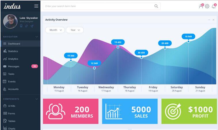 45+ Best Free Dashboard/Admin Panel UI PSD Templates (2019