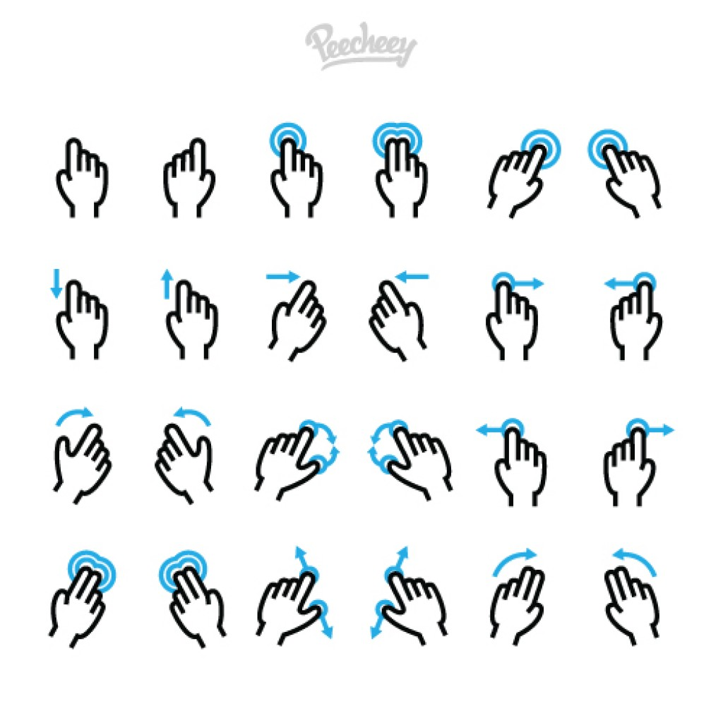 Set of hand gestures for touchscreen mobile devices