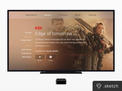 TV Screen + Apple TV