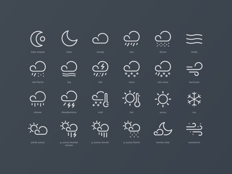 Weather widget icon set