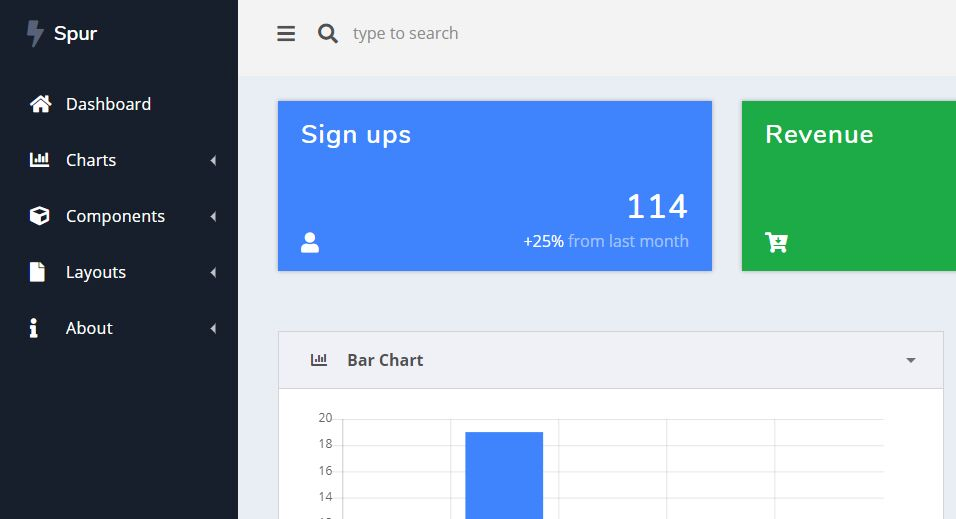 Spur Bootstrap Admin Template