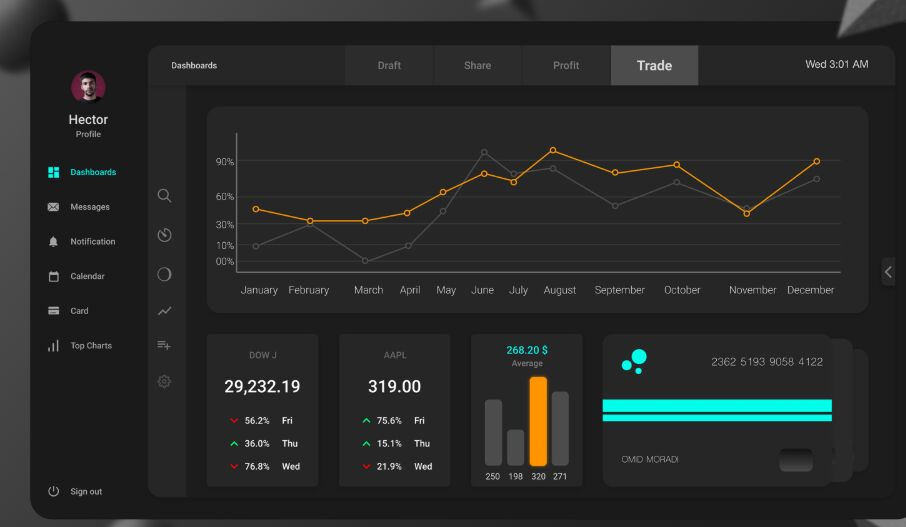 Dashboard Interface For XD And Photoshop