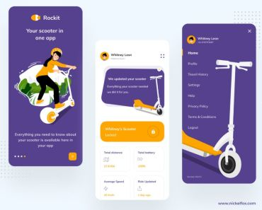 E-Scooter Dashboard UI Figma
