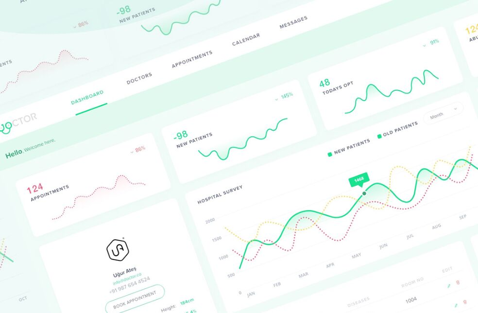 Medical Doctor's Dashboard UI Kit