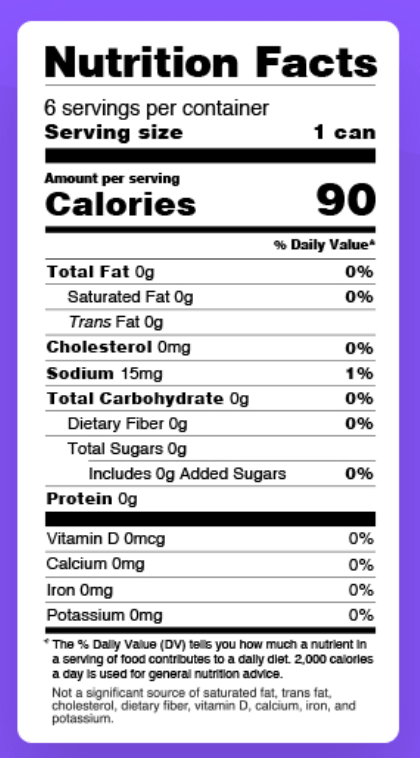 Editable Nutritional Facts Panel Vector