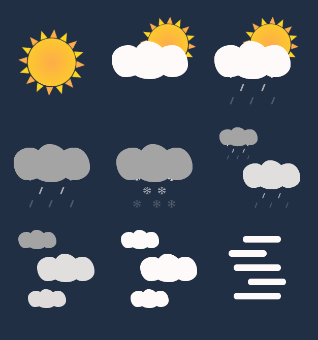 Pure CSS Weather Icon