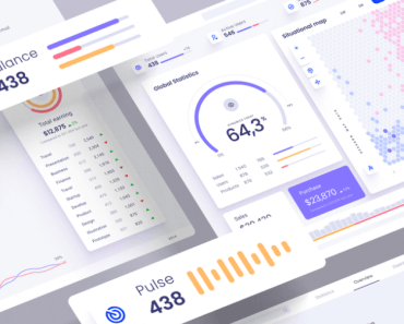 Dashboard Charts Template Figma