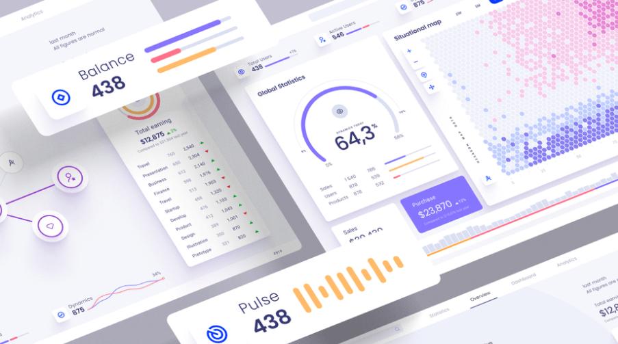 Dashboard Charts Template Figma