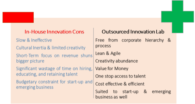 INNOVATION Pros