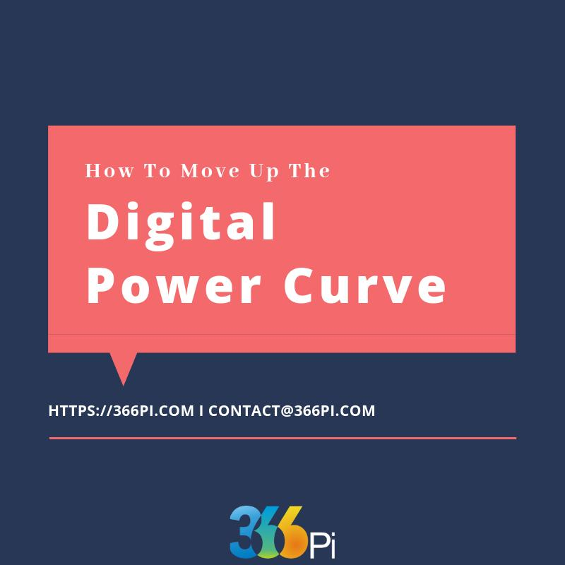 Digital Power Curve
