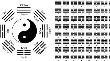 Introduzione all I-Ching  - Prima lezione 10